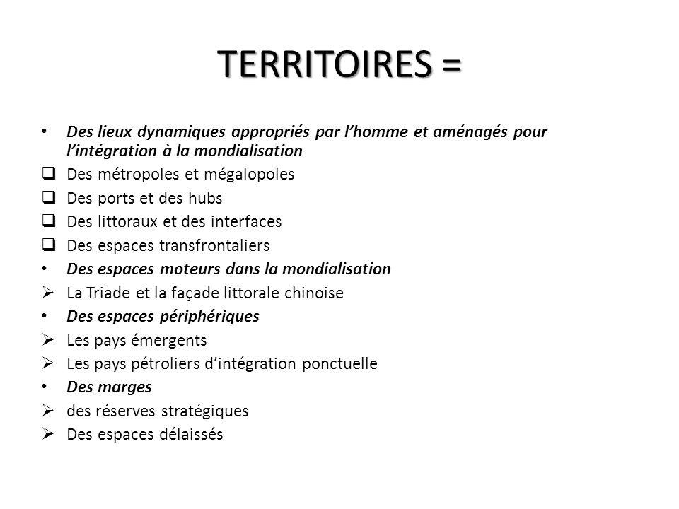 TERRITOIRES = Des lieux dynamiques appropriés par lhomme et aménagés pour lintégration à la mondialisation Des métropoles et mégalopoles Des ports et