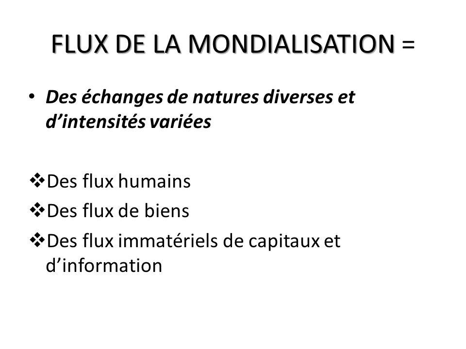 FLUX DE LA MONDIALISATION FLUX DE LA MONDIALISATION = Des échanges de natures diverses et dintensités variées Des flux humains Des flux de biens Des f
