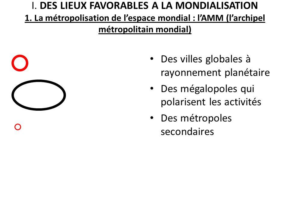 I. DES LIEUX FAVORABLES A LA MONDIALISATION 1. La métropolisation de lespace mondial : lAMM (larchipel métropolitain mondial) Des villes globales à ra