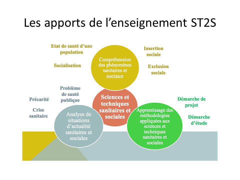 Les apports de lenseignement ST2S
