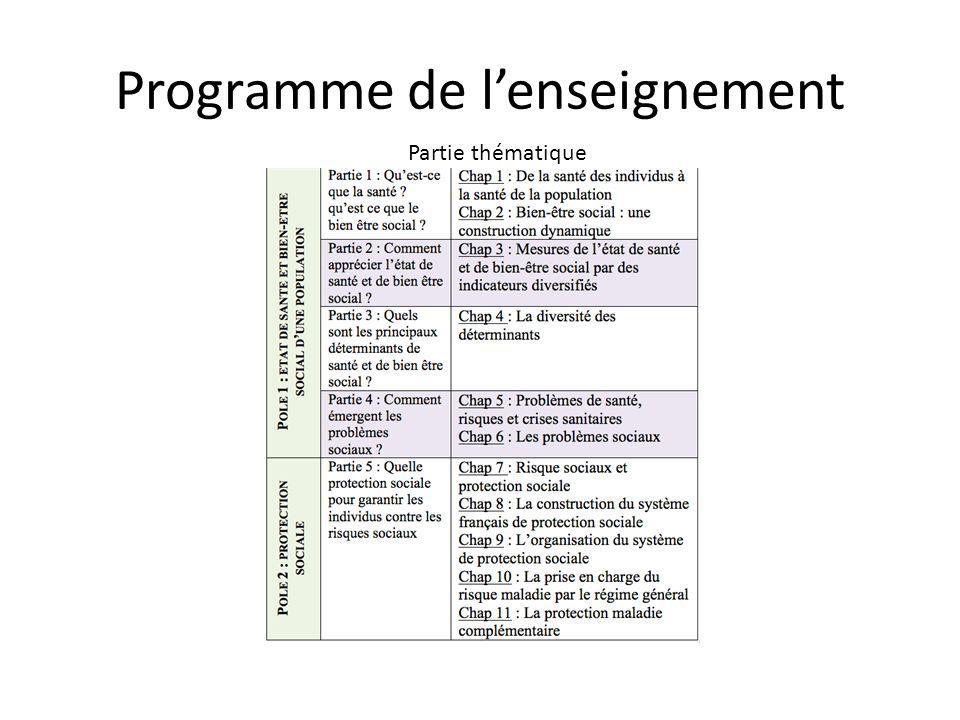 Programme de lenseignement Partie thématique