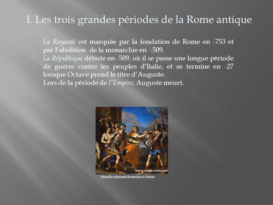 II.La royauté romaine De -753 à -509, Rome fut gouvernée par des rois.