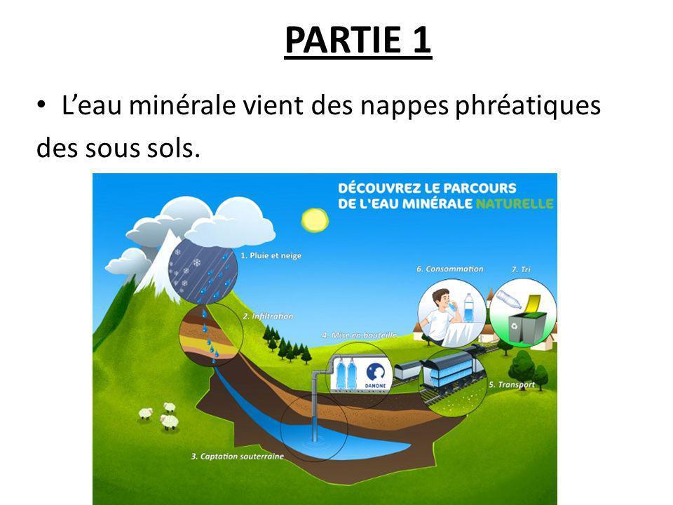 PARTIE 1 Leau minérale vient des nappes phréatiques des sous sols.