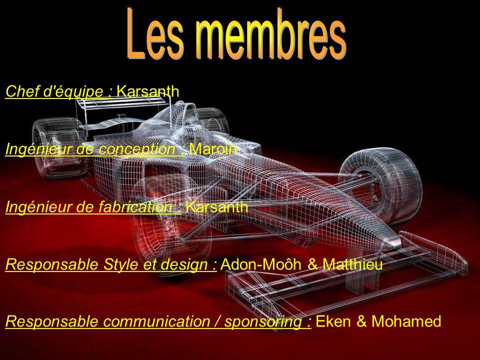 Chef d équipe : Karsanth Ingénieur de conception : Maroin Ingénieur de fabrication : Karsanth Responsable Style et design : Adon-Moôh & Matthieu Responsable communication / sponsoring : Eken & Mohamed