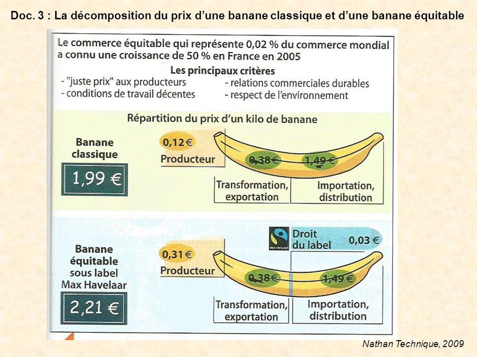 Doc. 3 : La décomposition du prix dune banane classique et dune banane équitable Nathan Technique, 2009