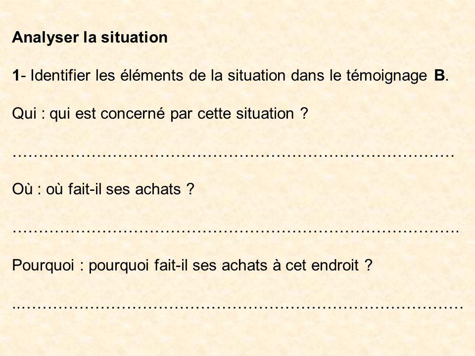Analyser la situation 1- Identifier les éléments de la situation dans le témoignage B.
