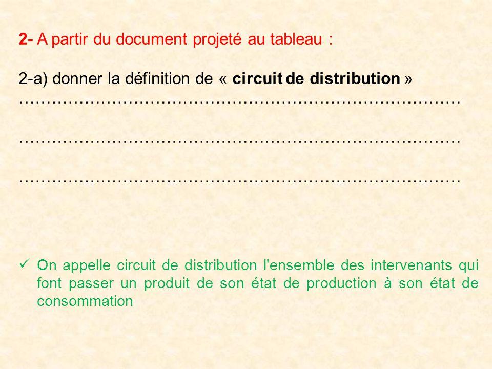 2- A partir du document projeté au tableau : 2-a) donner la définition de « circuit de distribution » ……………………………………………………………………… On appelle circuit de distribution l ensemble des intervenants qui font passer un produit de son état de production à son état de consommation