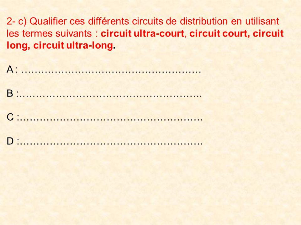 2- c) Qualifier ces différents circuits de distribution en utilisant les termes suivants : circuit ultra-court, circuit court, circuit long, circuit ultra-long.