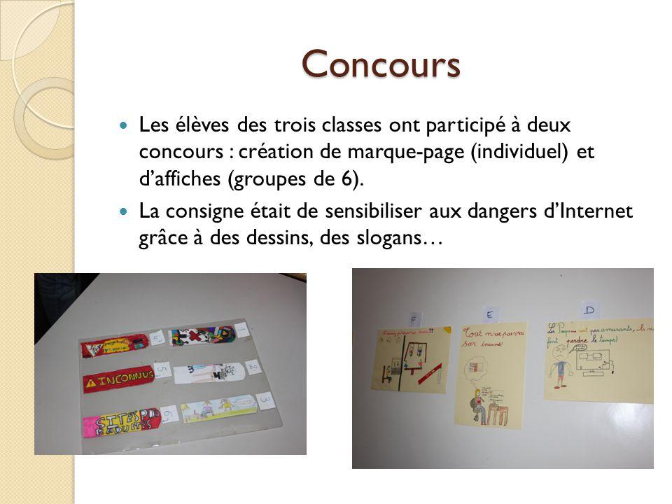 Concours Les élèves des trois classes ont participé à deux concours : création de marque-page (individuel) et daffiches (groupes de 6).