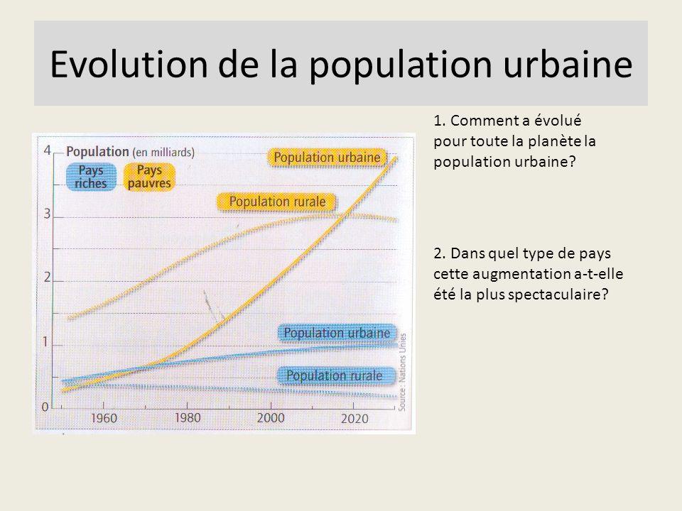 Evolution de la population urbaine 1. Comment a évolué pour toute la planète la population urbaine? 2. Dans quel type de pays cette augmentation a-t-e