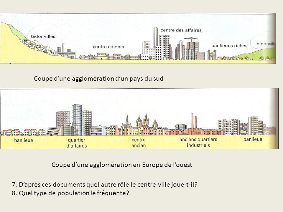 Coupe dune agglomération dun pays du sud Coupe dune agglomération en Europe de louest 7. Daprès ces documents quel autre rôle le centre-ville joue-t-i