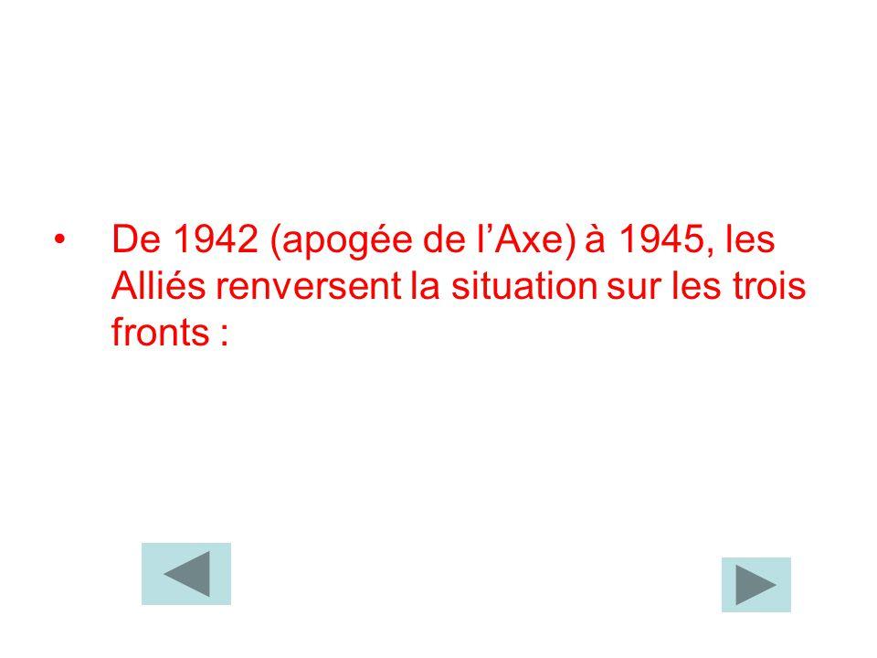 De 1942 (apogée de lAxe) à 1945, les Alliés renversent la situation sur les trois fronts :