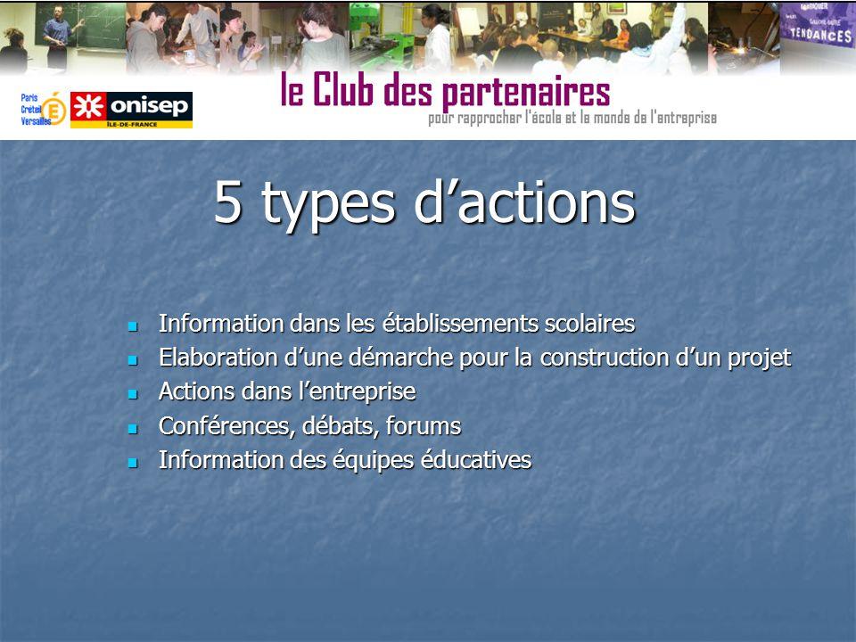 5 types dactions Information dans les établissements scolaires Information dans les établissements scolaires Elaboration dune démarche pour la constru