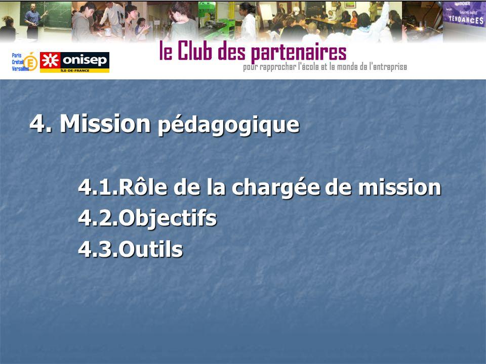 4. Mission pédagogique 4.1.Rôle de la chargée de mission 4.2.Objectifs4.3.Outils