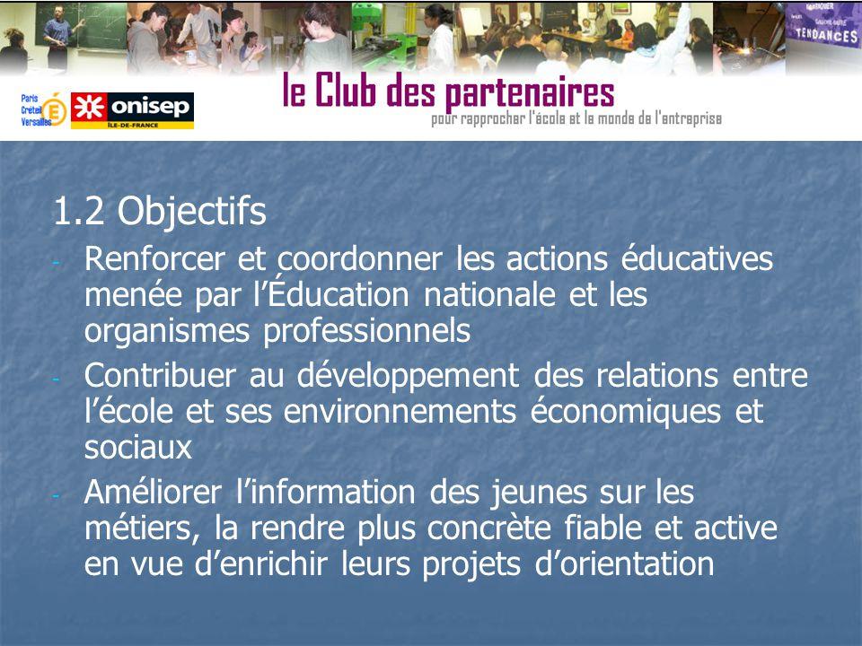 1.2 Objectifs - - Renforcer et coordonner les actions éducatives menée par lÉducation nationale et les organismes professionnels - - Contribuer au dév