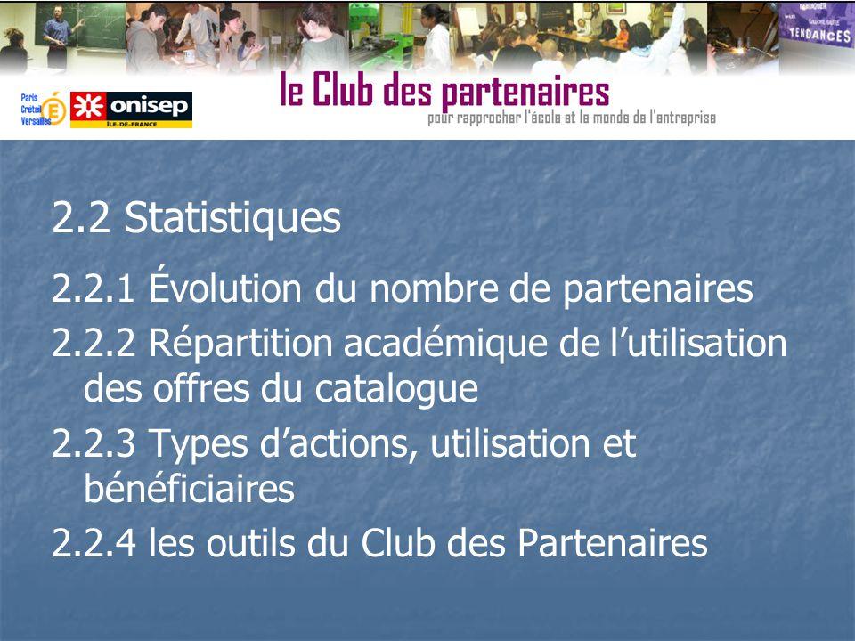 2.2 Statistiques 2.2.1 Évolution du nombre de partenaires 2.2.2 Répartition académique de lutilisation des offres du catalogue 2.2.3 Types dactions, u