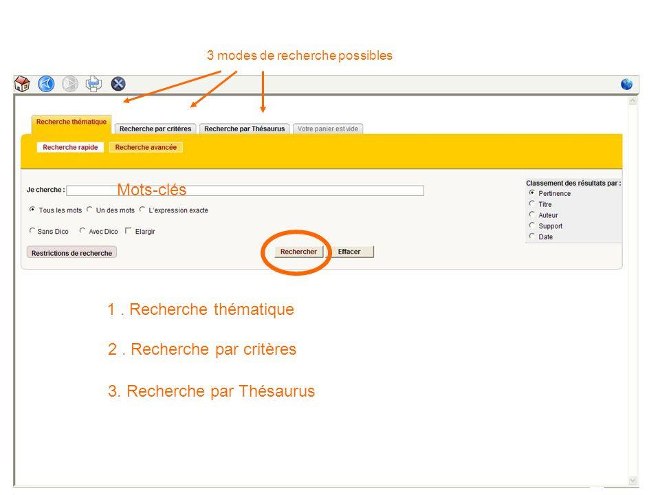 3 modes de recherche possibles 1. Recherche thématique 2. Recherche par critères 3. Recherche par Thésaurus Mots-clés
