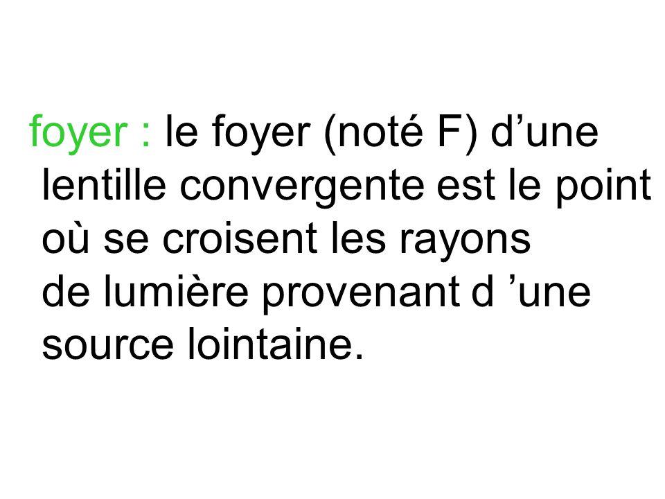 IV) Vocabulaire faisceau de lumière convergent = faisceau de lumière qui se rétrécit faisceau de lumière divergent = faisceau de lumière qui s élargit