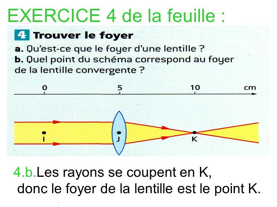 EXERCICE 7 de la feuille : 7.a Les lentilles 2 et 3 concentrent la lumière, et on voit quelles possèdent un foyer, elle sont donc convergentes.