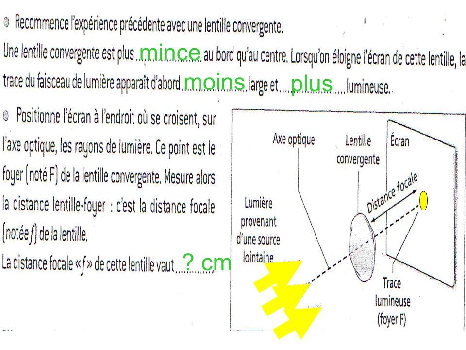 EXERCICE 2 de la feuille : soleil 2.a.La lentille 1 concentre la lumière.