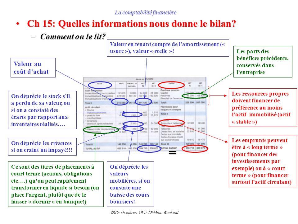I&G- chapitres 15 à 17-Mme Roulaud La comptabilité financière Ch 15: Quelles informations nous donne le bilan?Ch 15: Quelles informations nous donne le bilan.
