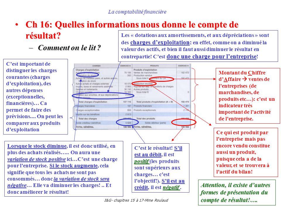 I&G- chapitres 15 à 17-Mme Roulaud La comptabilité financière Ch 16: Quelles informations nous donne le compte de résultat?Ch 16: Quelles informations nous donne le compte de résultat.