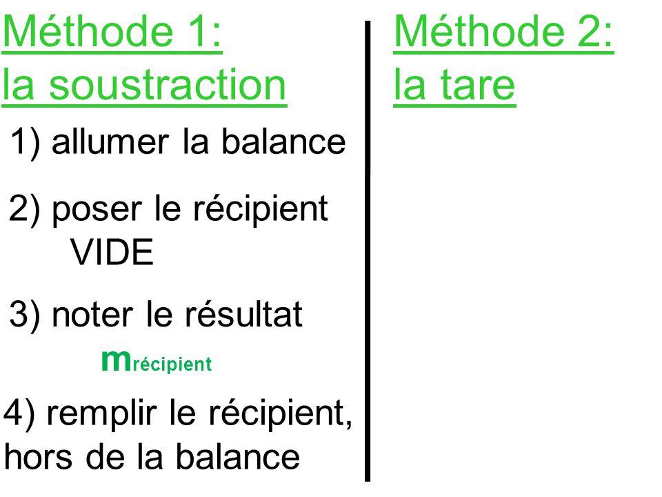 Méthode 1: la soustraction Méthode 2: la tare 1) allumer la balance 2) poser le récipient VIDE 3) noter le résultat m récipient 4) remplir le récipien