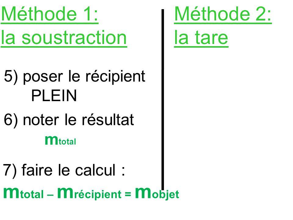 Méthode 1: la soustraction Méthode 2: la tare 5) poser le récipient PLEIN 6) noter le résultat m total 7) faire le calcul : m total – m récipient = m