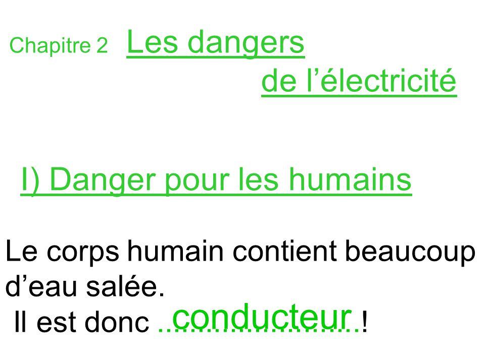 Chapitre 2 Les dangers de lélectricité Le corps humain contient beaucoup deau salée. Il est donc.........................! I) Danger pour les humains