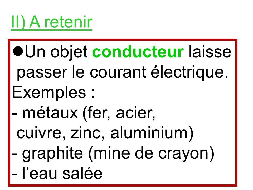 II) A retenir Un objet conducteur laisse passer le courant électrique. Exemples : - métaux (fer, acier, cuivre, zinc, aluminium) - graphite (mine de c