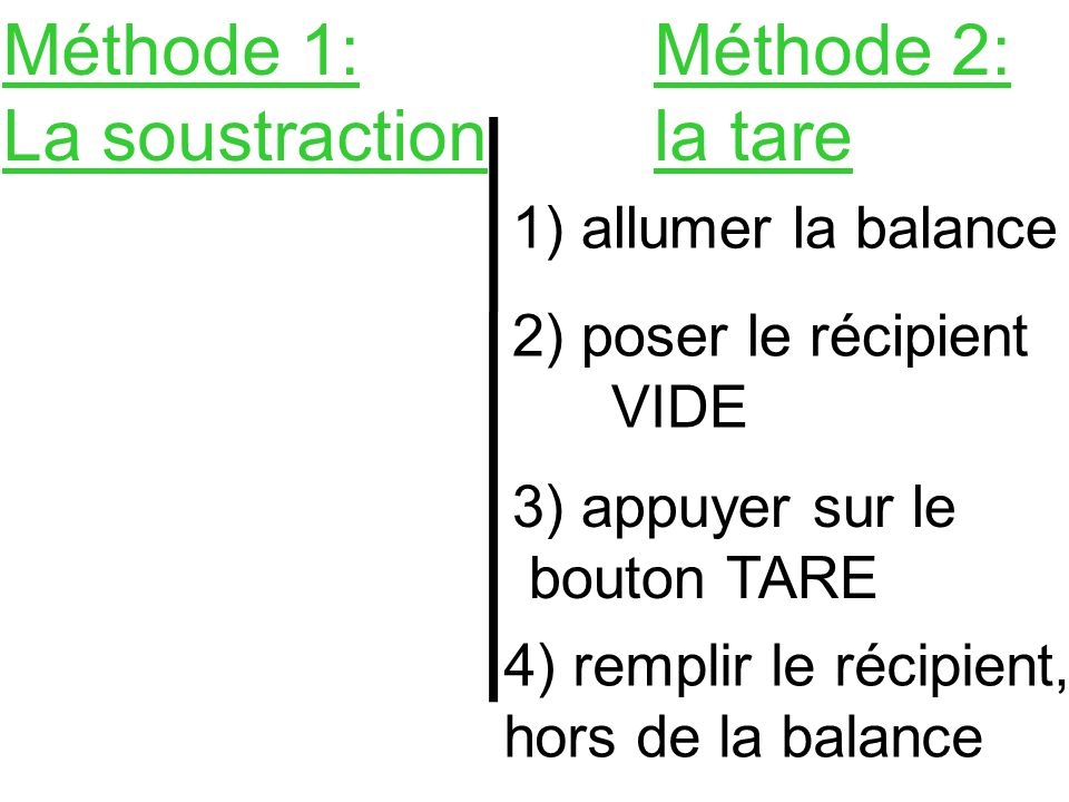 Méthode 1: La soustraction Méthode 2: la tare 1) allumer la balance 2) poser le récipient VIDE 3) appuyer sur le bouton TARE 4) remplir le récipient,