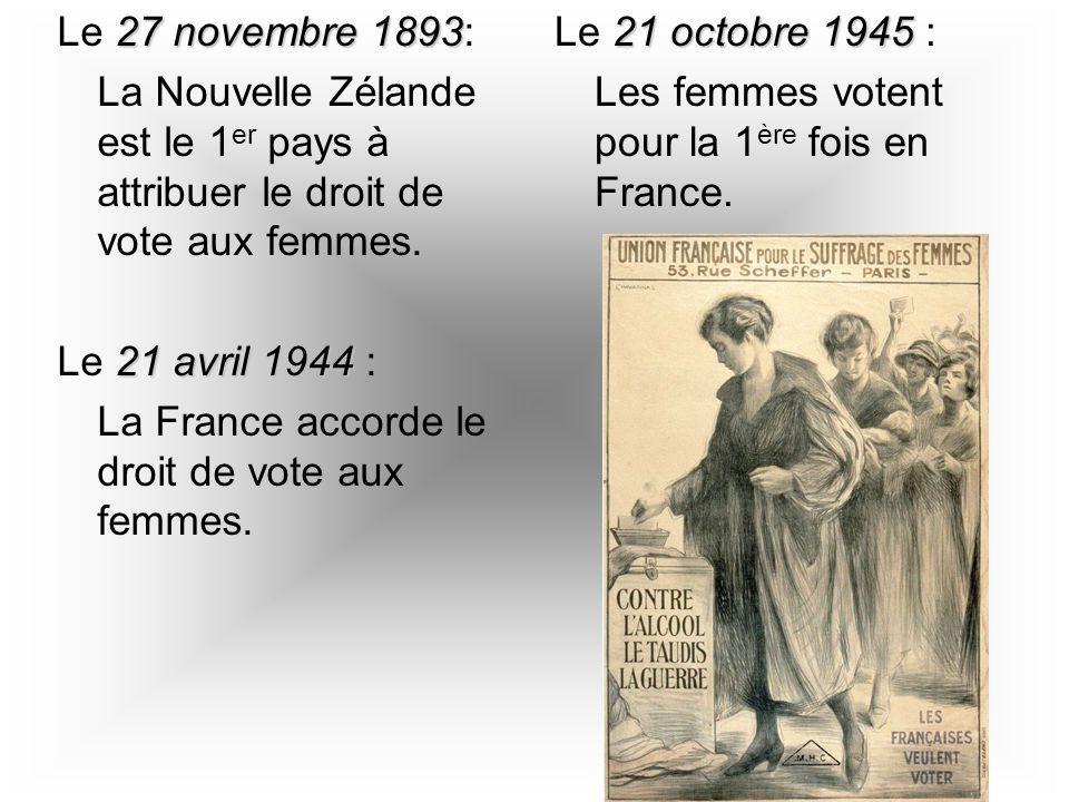 27 novembre 1893 Le 27 novembre 1893: La Nouvelle Zélande est le 1 er pays à attribuer le droit de vote aux femmes. 21 avril 1944 Le 21 avril 1944 : L