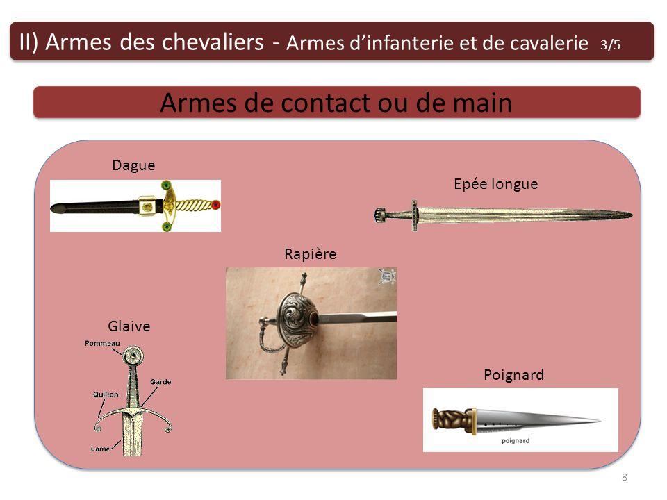 Armes de contact ou de main Rapière Poignard Dague Epée longue Glaive II) Armes des chevaliers - Armes dinfanterie et de cavalerie 3/5 8