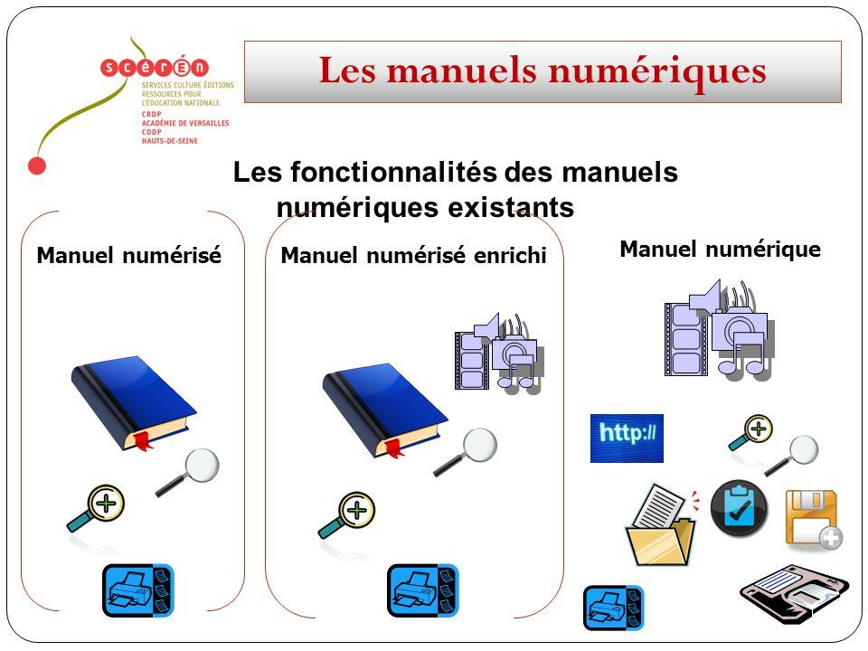 Les manuels numériques Les fonctionnalités des manuels numériques existants Manuel numériséManuel numérisé enrichi Manuel numérique