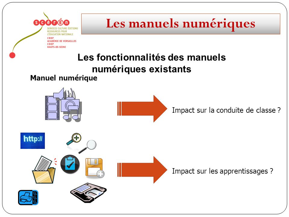 Les manuels numériques Les fonctionnalités des manuels numériques existants Manuel numérique Impact sur les apprentissages ? Impact sur la conduite de