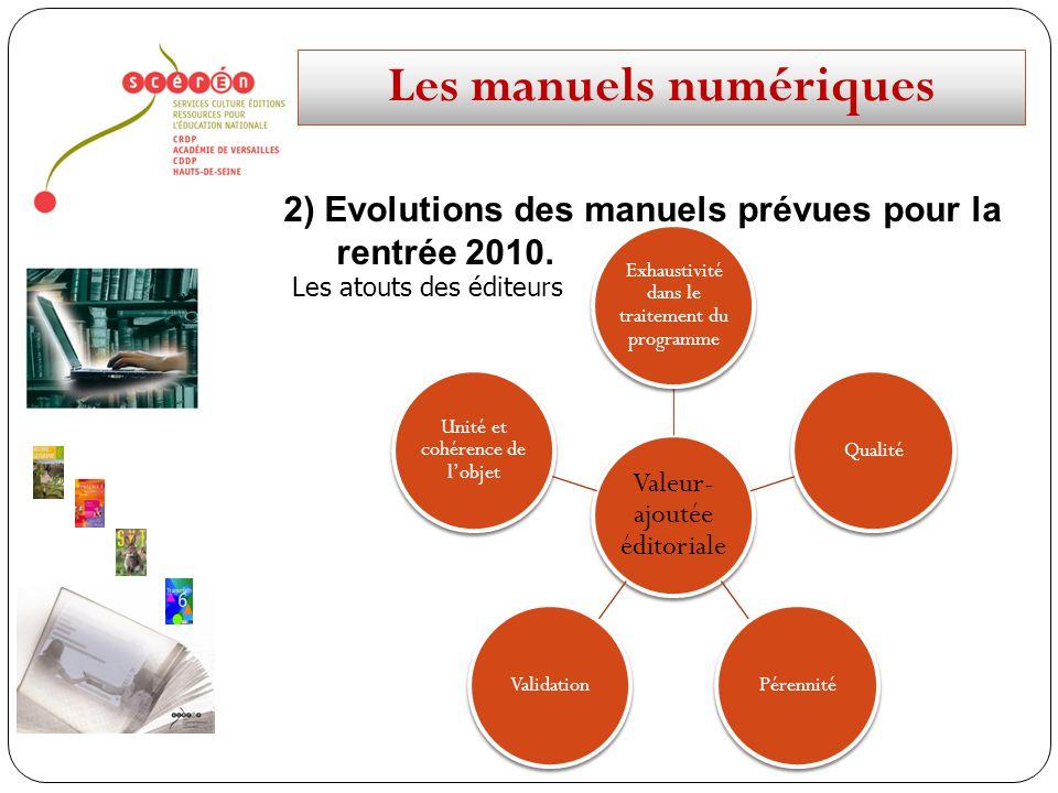 Les manuels numériques 2) Evolutions des manuels prévues pour la rentrée 2010. Valeur- ajoutée éditoriale Exhaustivité dans le traitement du programme
