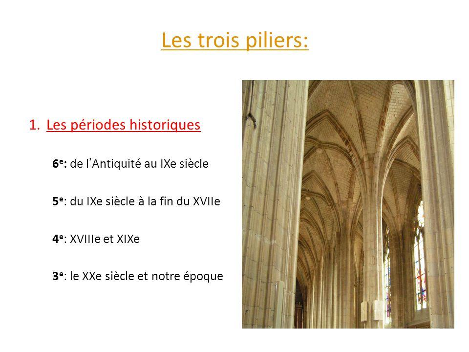 Les trois piliers: 1.Les périodes historiques 6 e : de lAntiquité au IXe siècle 5 e : du IXe siècle à la fin du XVIIe 4 e : XVIIIe et XIXe 3 e : le XX