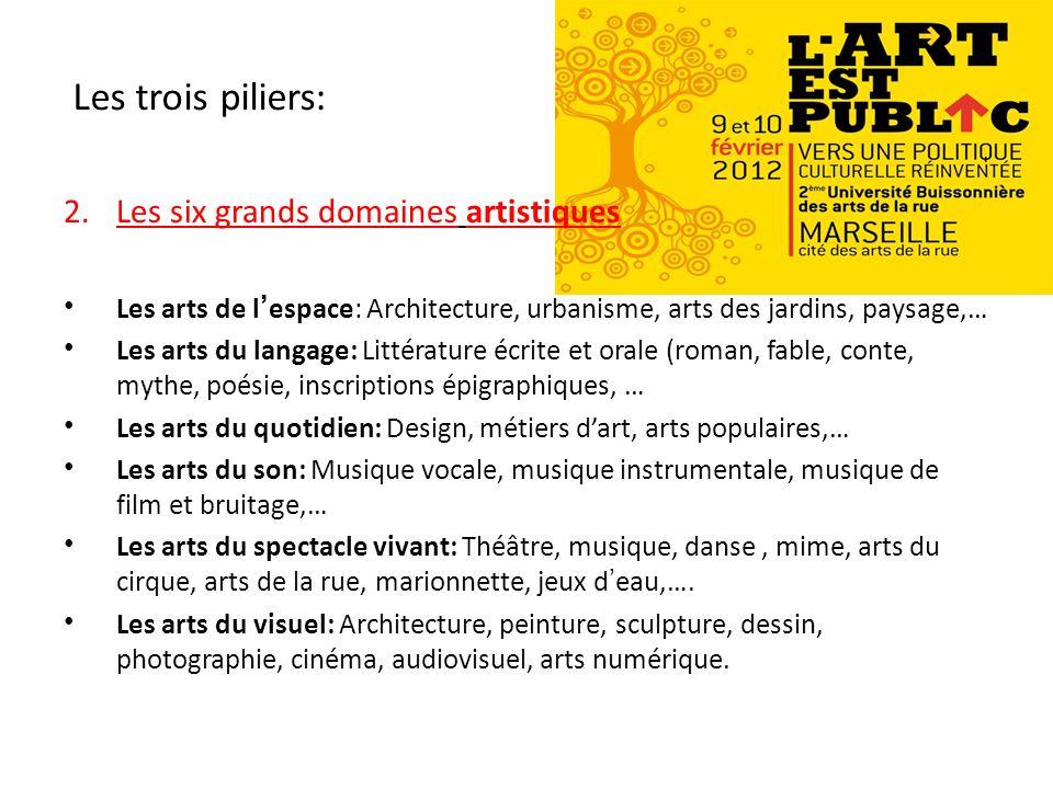 Les trois piliers: 2.Les six grands domaines artistiques Les arts de lespace: Architecture, urbanisme, arts des jardins, paysage,… Les arts du langage