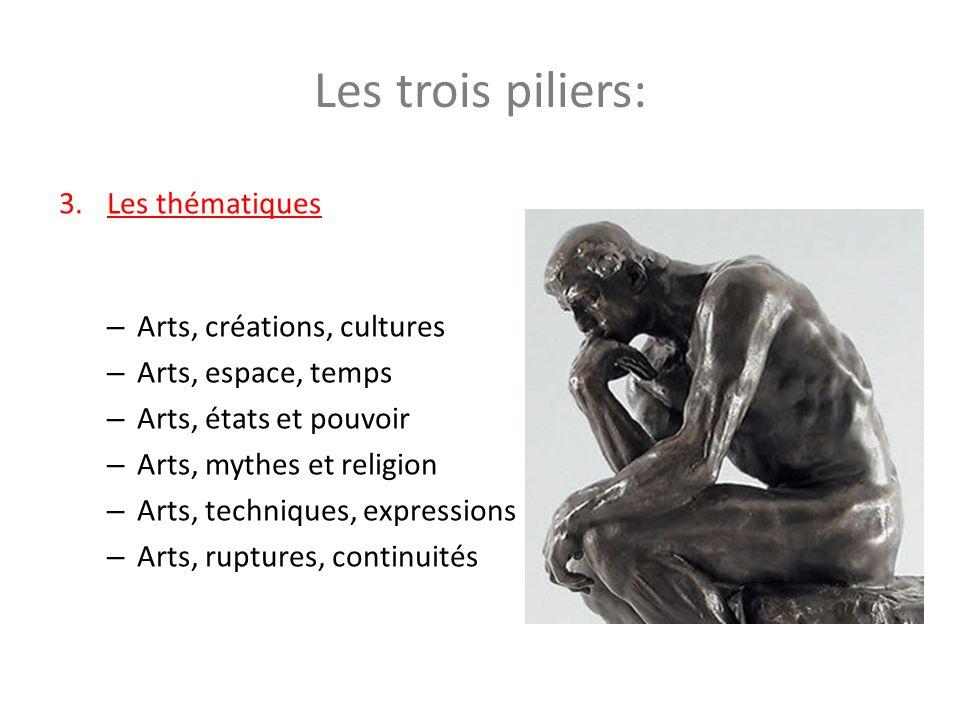Les trois piliers: 3.Les thématiques – Arts, créations, cultures – Arts, espace, temps – Arts, états et pouvoir – Arts, mythes et religion – Arts, tec