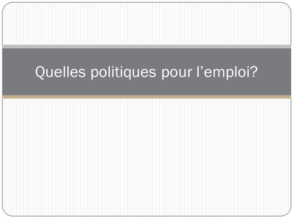 Quelles politiques pour lemploi?