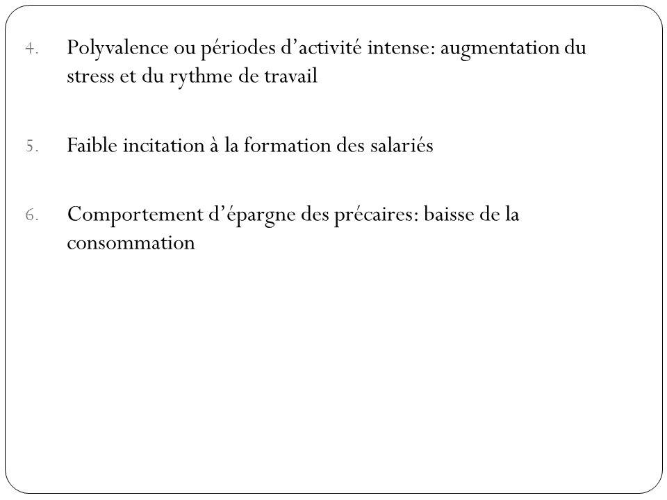 4.Polyvalence ou périodes dactivité intense: augmentation du stress et du rythme de travail 5.
