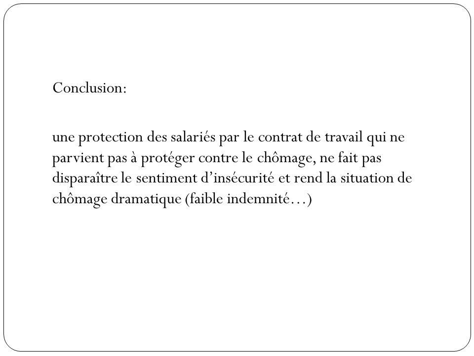 Conclusion: une protection des salariés par le contrat de travail qui ne parvient pas à protéger contre le chômage, ne fait pas disparaître le sentiment dinsécurité et rend la situation de chômage dramatique (faible indemnité…)