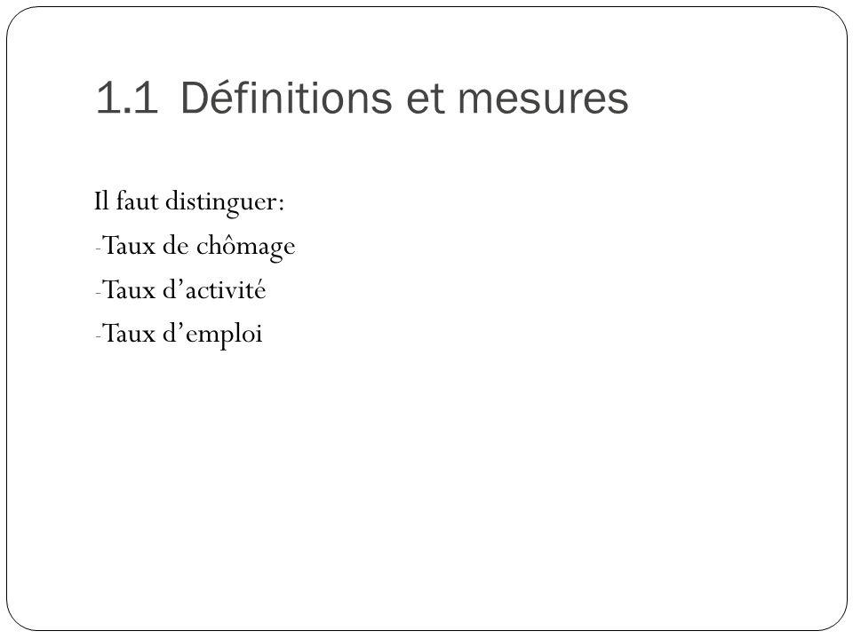 1.1Définitions et mesures Il faut distinguer: - Taux de chômage - Taux dactivité - Taux demploi