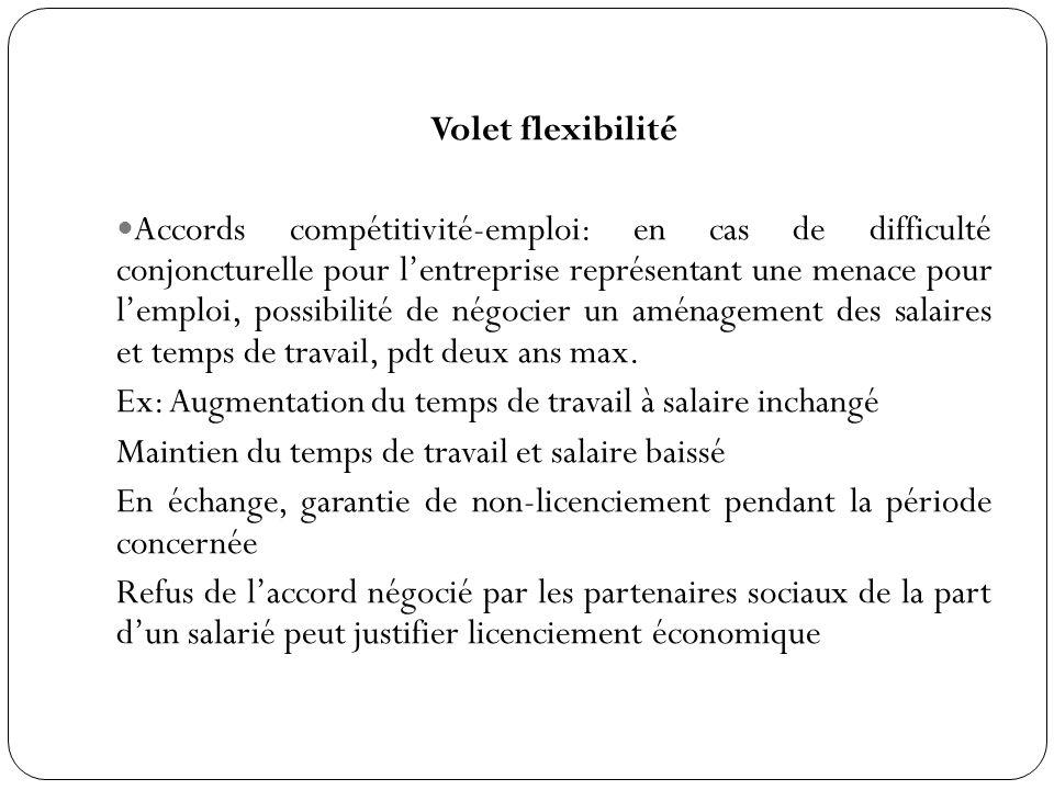 Volet flexibilité Accords compétitivité-emploi: en cas de difficulté conjoncturelle pour lentreprise représentant une menace pour lemploi, possibilité de négocier un aménagement des salaires et temps de travail, pdt deux ans max.
