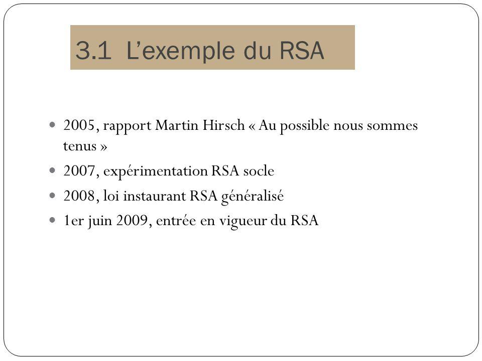 2005, rapport Martin Hirsch « Au possible nous sommes tenus » 2007, expérimentation RSA socle 2008, loi instaurant RSA généralisé 1er juin 2009, entrée en vigueur du RSA 3.1 Lexemple du RSA