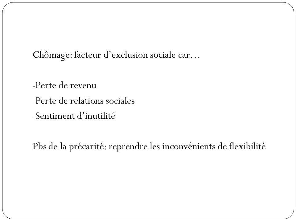 Chômage: facteur dexclusion sociale car… - Perte de revenu - Perte de relations sociales - Sentiment dinutilité Pbs de la précarité: reprendre les inc