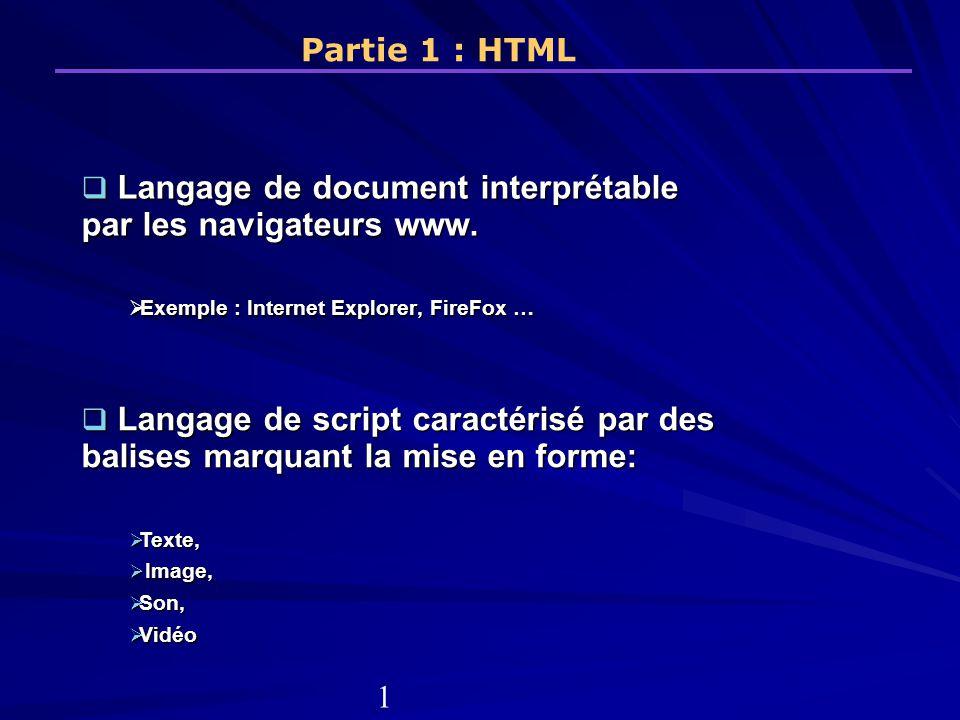 Hypertext Markup Language Hypertext Markup Language Hypertexte lien dans document pointe vers autre document Hypertexte lien dans document pointe vers autre document Markup Language code pour marquer des zones dans un document Markup Language code pour marquer des zones dans un document Partie 1 : HTML 2