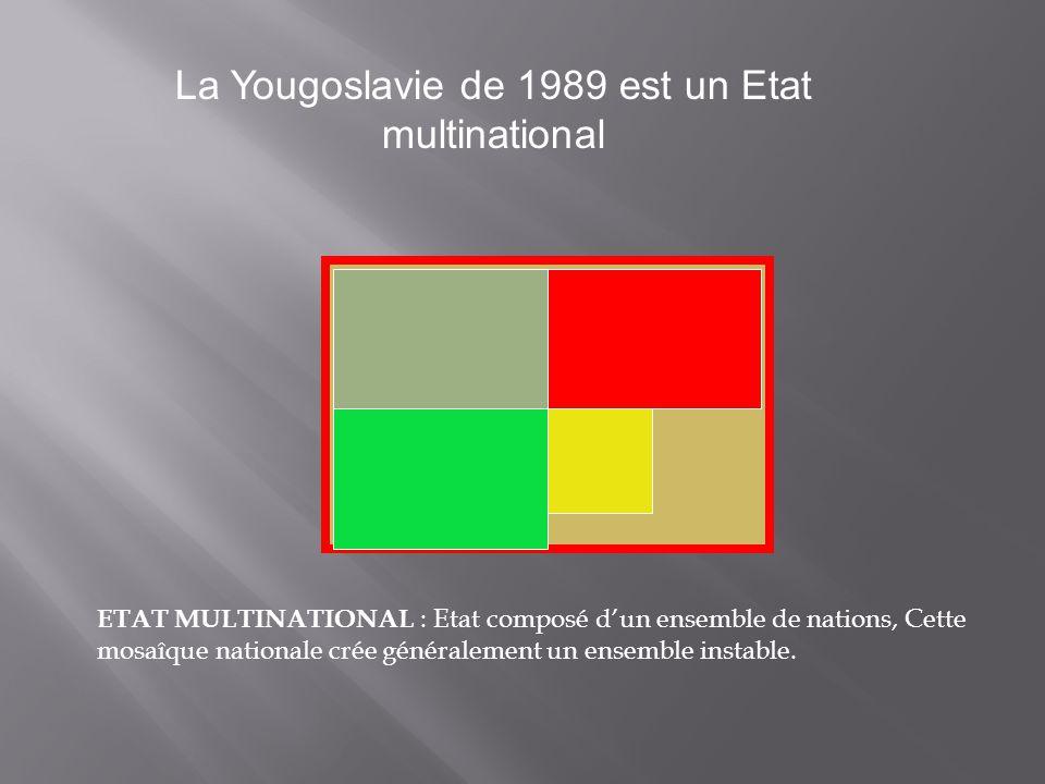 La Yougoslavie de 1989 est un Etat multinational ETAT MULTINATIONAL : Etat composé dun ensemble de nations, Cette mosaîque nationale crée généralement un ensemble instable.
