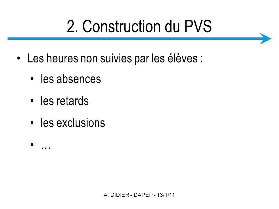 A. DIDIER - DAPEP - 13/1/11 2. Construction du PVS Les heures non suivies par les élèves : les absences les retards les exclusions …