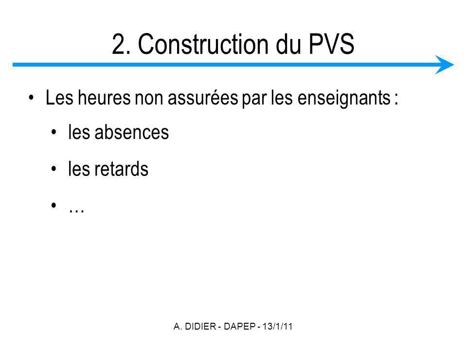 A. DIDIER - DAPEP - 13/1/11 2. Construction du PVS Les heures non assurées par les enseignants : les absences les retards …